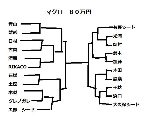 27時間テレビ 男気 女気 ジャンケン 2015