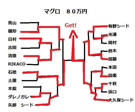 27時間テレビ 男気 女気 ジャンケン 2015 結果